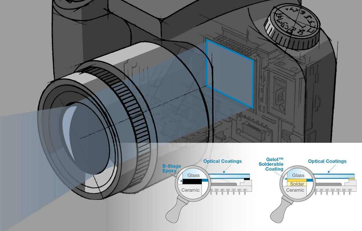 Optics Balzers - SWIR Bandpass Filters