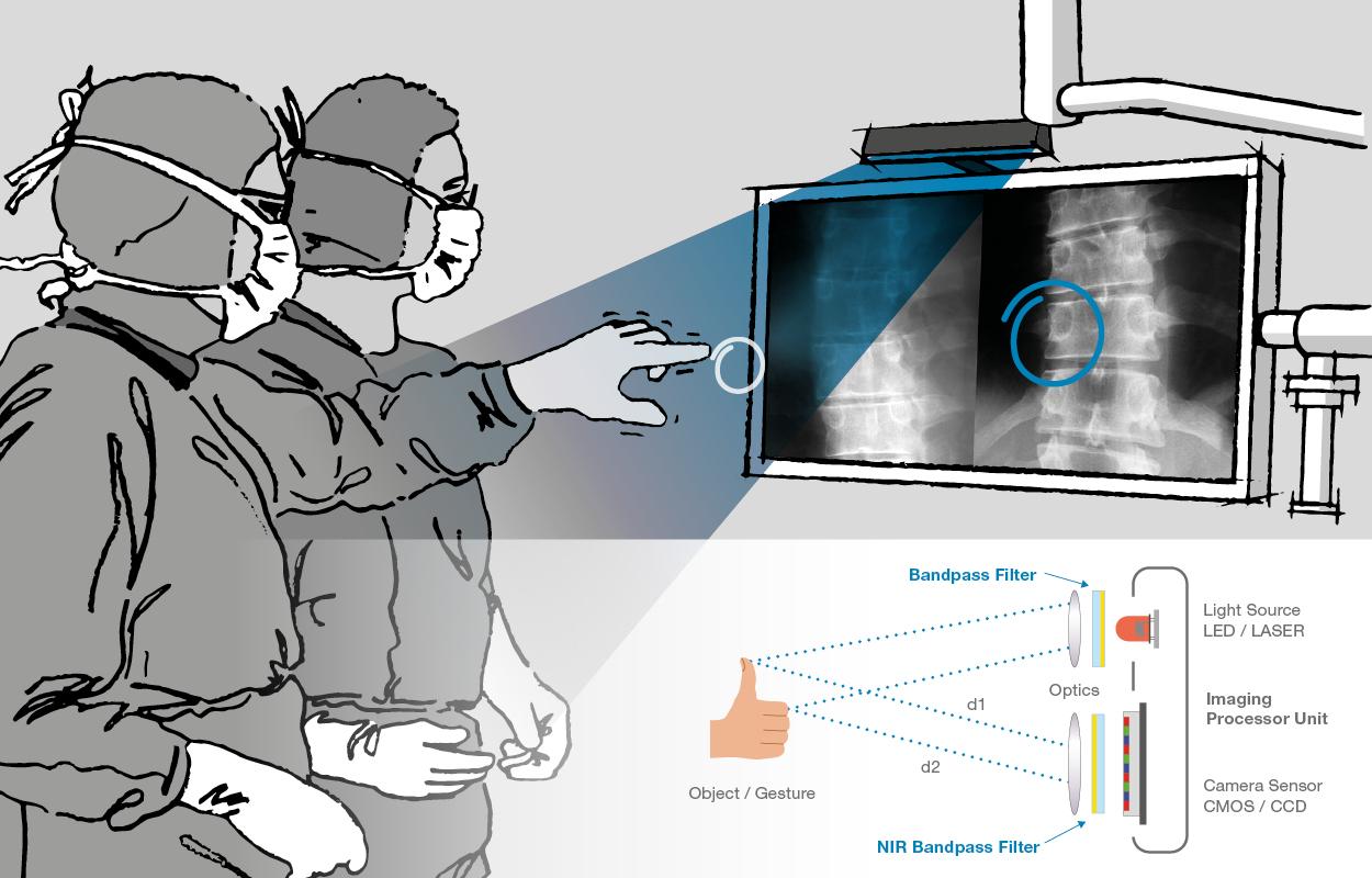 Optics Balzers Application Gesture Controll