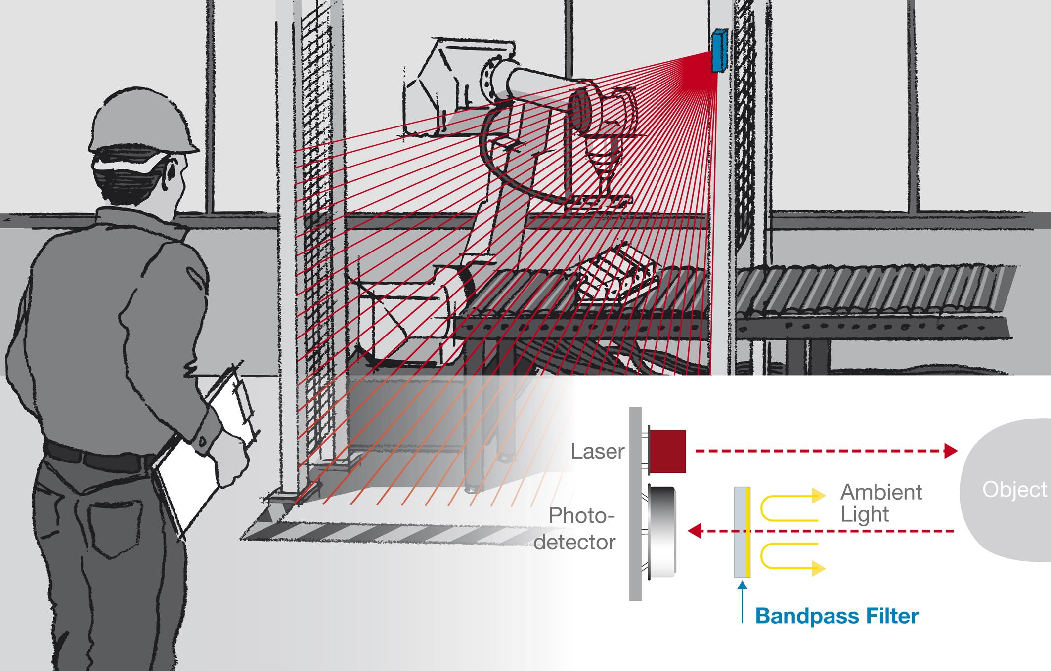 Optics Balzers Nir Bandpass Filters